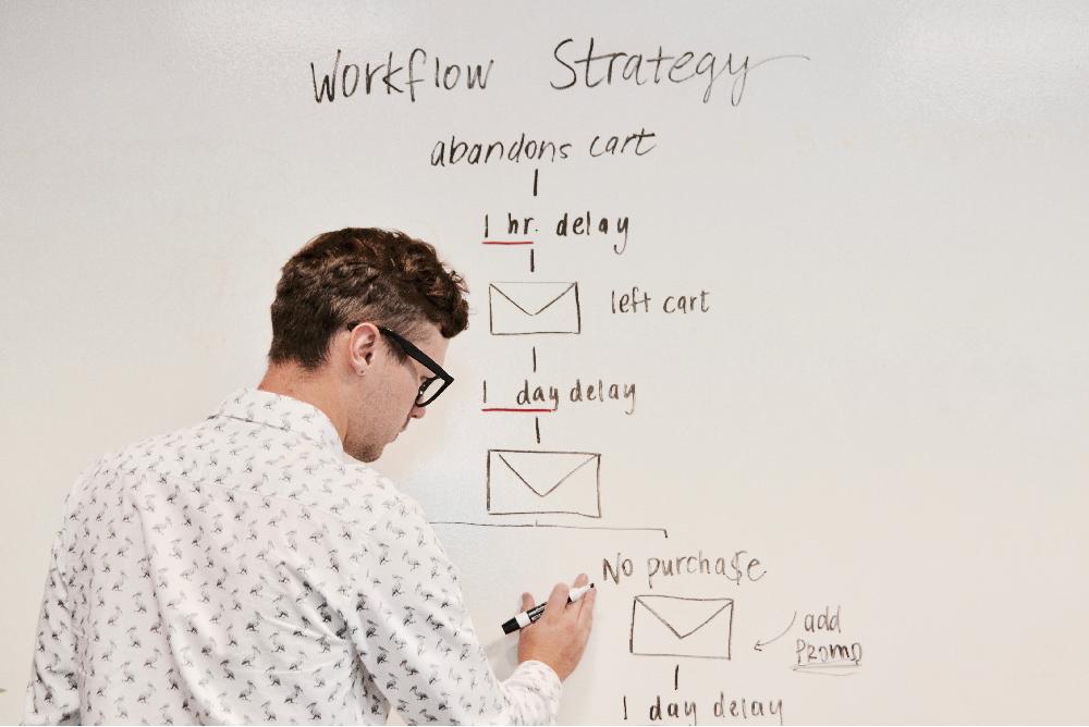 業務フローのイメージ